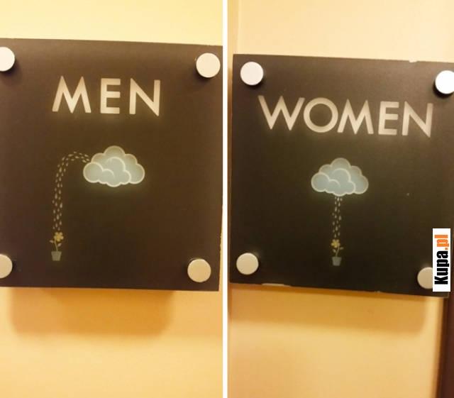 Toaleta męska / toaleta damska