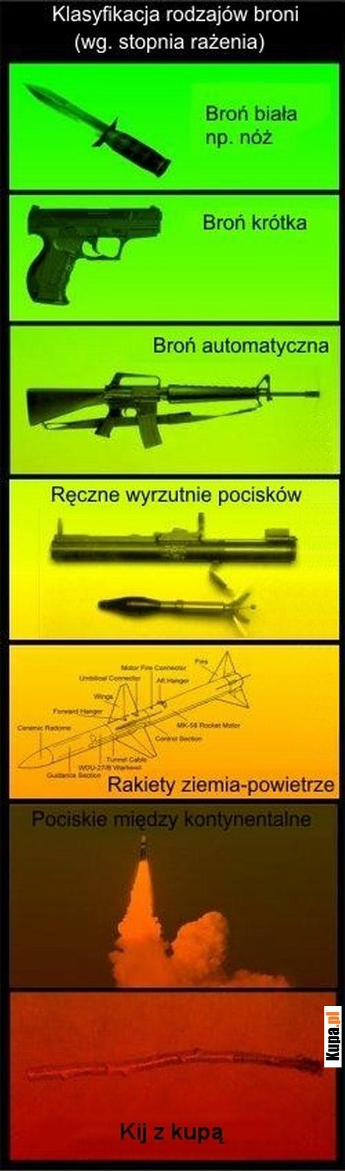 Broń z dzieciństwa - najlepsza :)